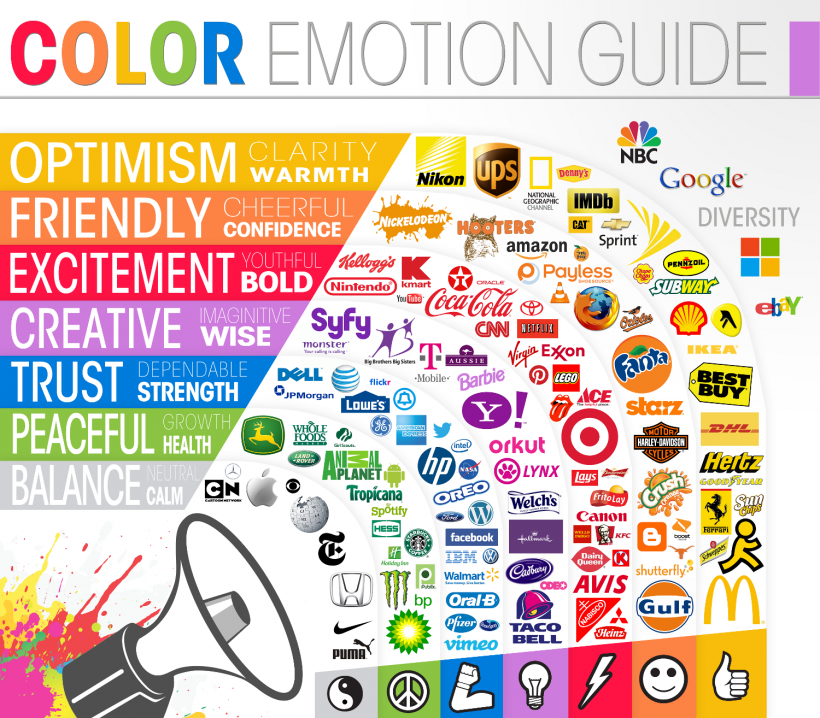 Color Emotion Guide - Quelle: The Logo Company